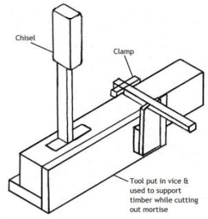 how to make mortise and tenon joints picture 5