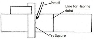 how to make halving joints picture 1