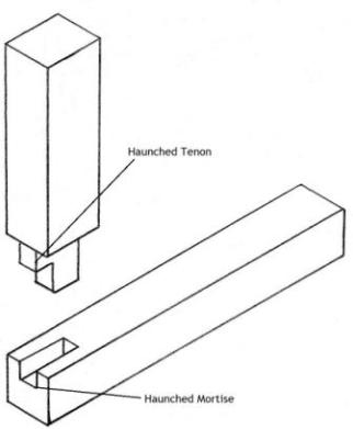how to make haunched mortise and tenon joints