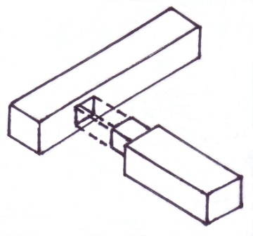 Mortise and Tenon Joint Define
