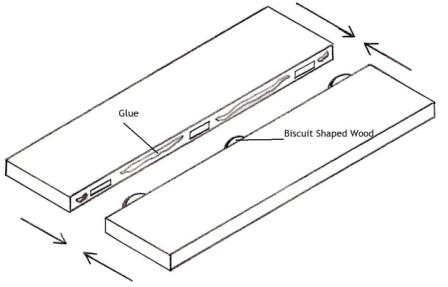 making a biscuit joint picture 3